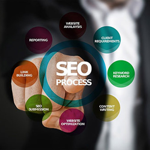 Fifty-nina-occupe-audit-seo
